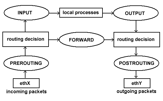 dport-routing-02